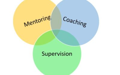 Can you tell the difference between mentoring, coaching and supervision? Does it matter? Read on…